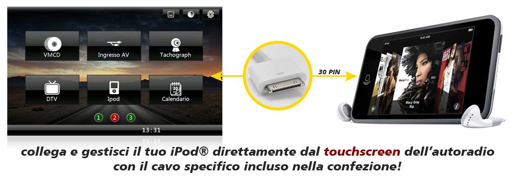 autoradio con ipod