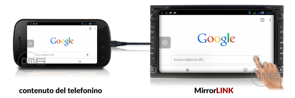 autoradio android con mirrorlink