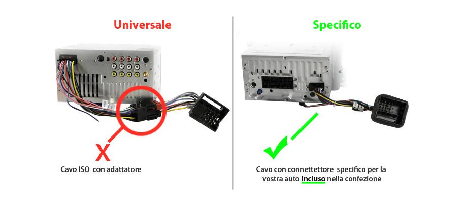 Schema Collegamento Autoradio : Fiat grande punto autoradio quot hd nero touchscreen gps