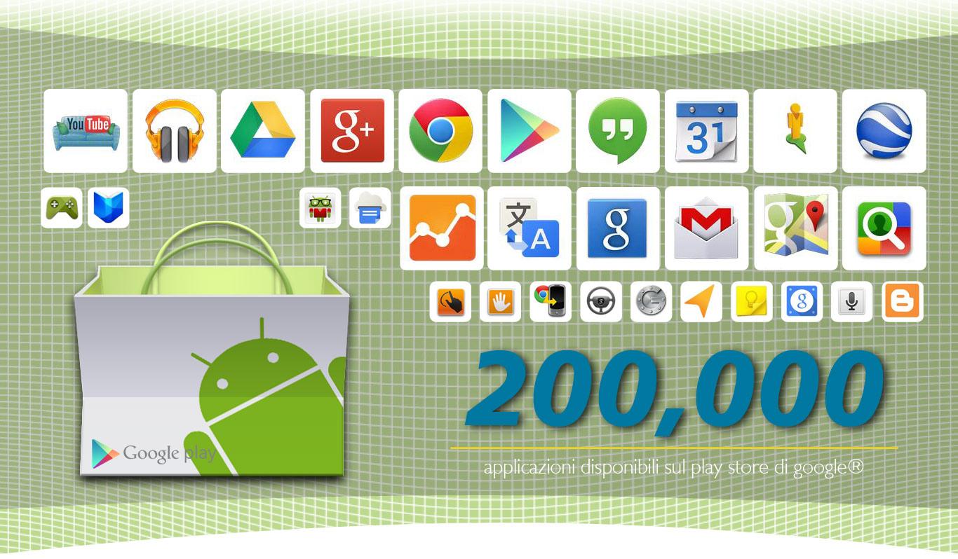 autoradio multimediale compatibile fiat grande punto con applicazioni android