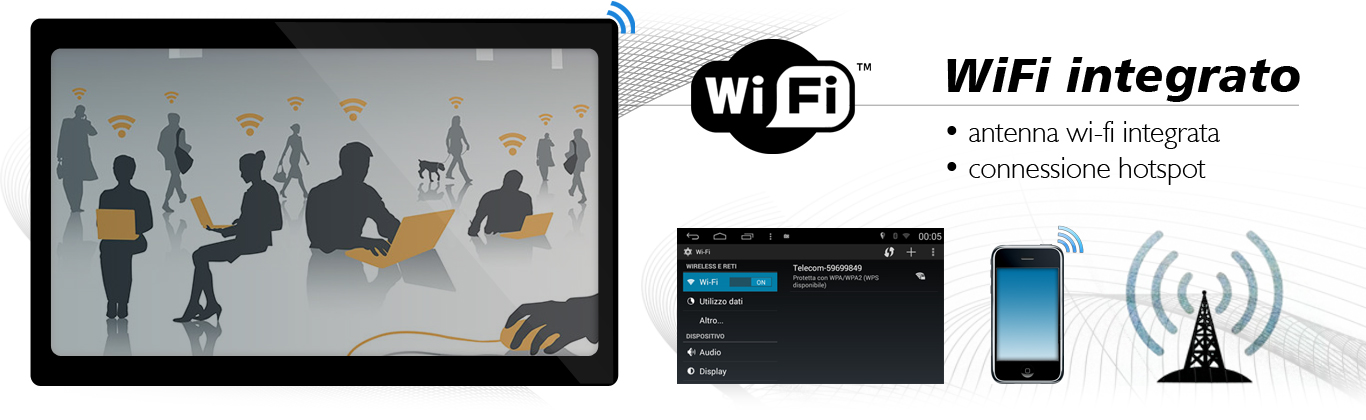 autoradio con wifi integrato
