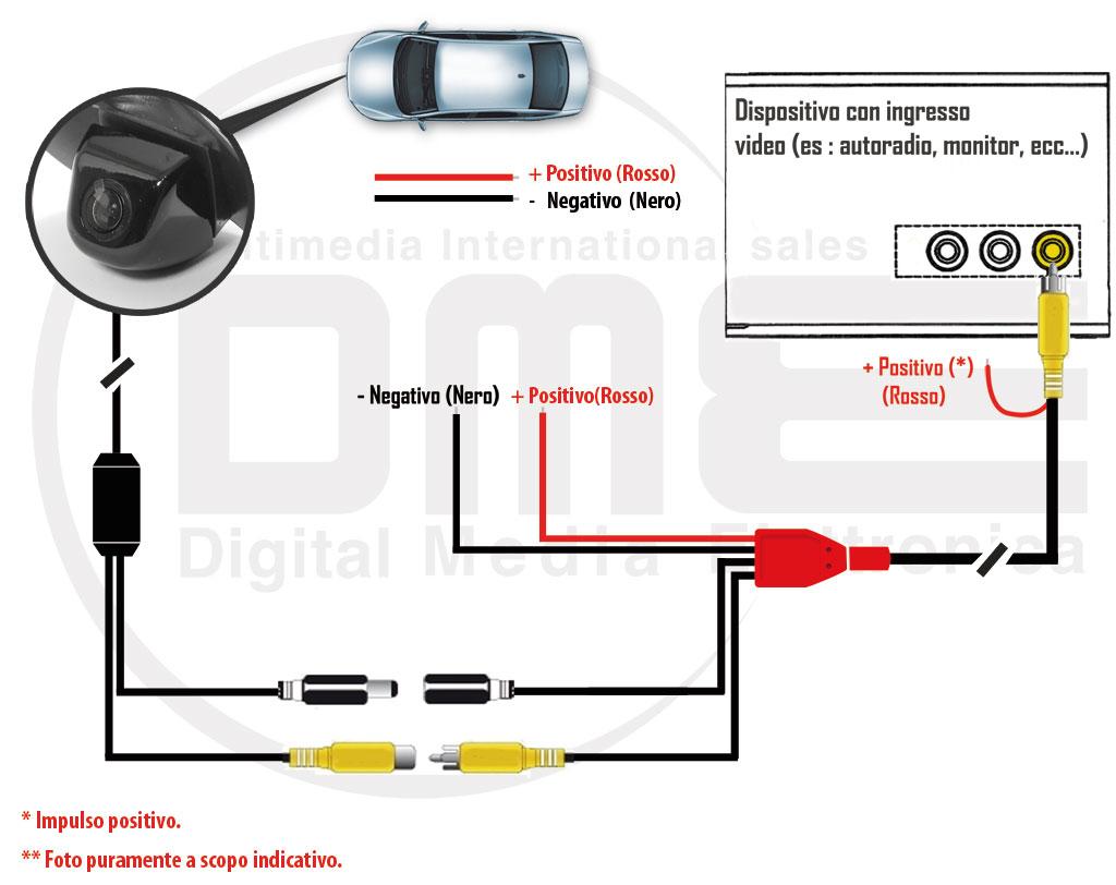 Schemi Elettrici Nissan : Dme f retrocamere nissan dme autoradiopc front view