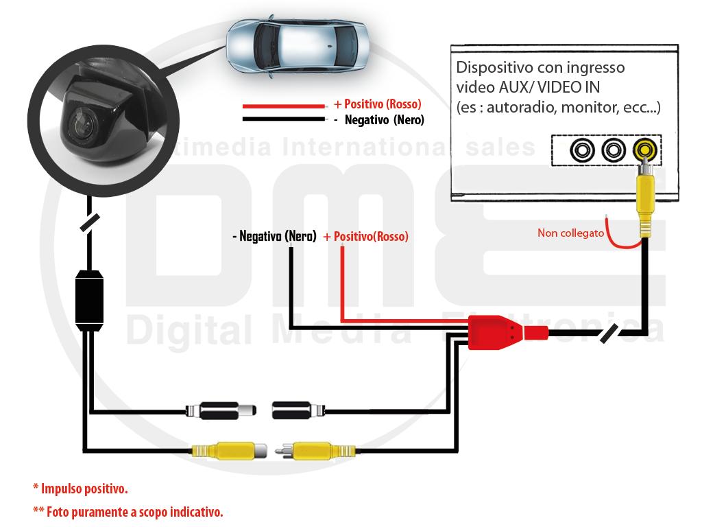 Schema Collegamento Autoradio Pioneer : Schema di collegamento autoradio din presa iso