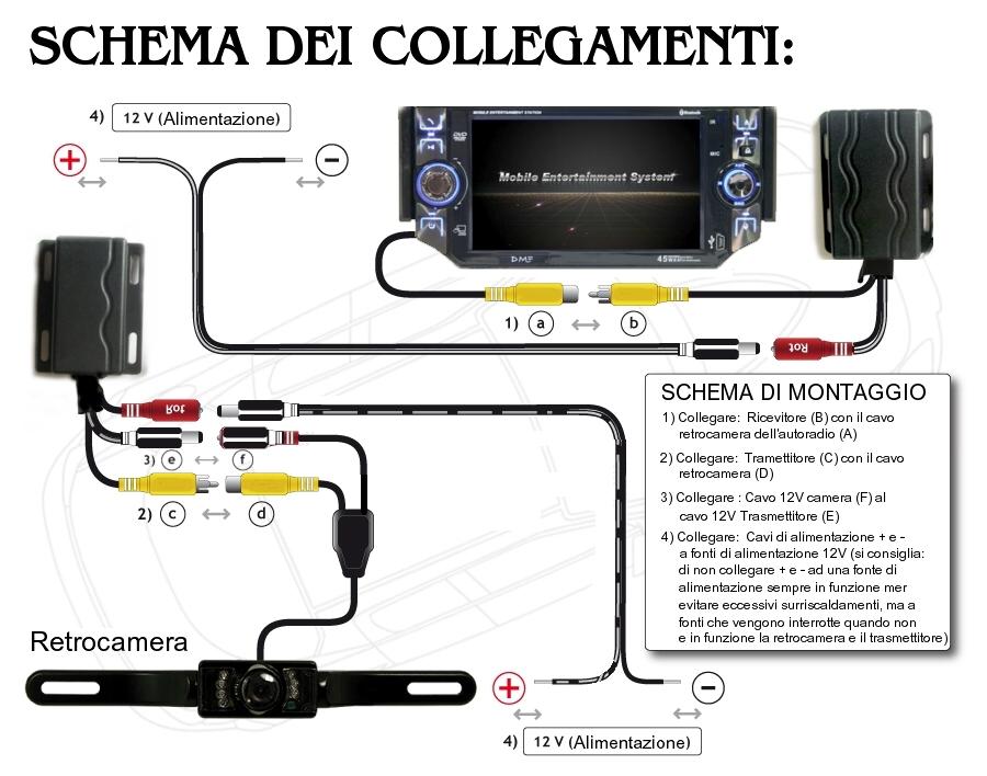 Schema Elettrico Sensori Di Parcheggio : Retrocamera telecamera parcheggio ° colori monitor